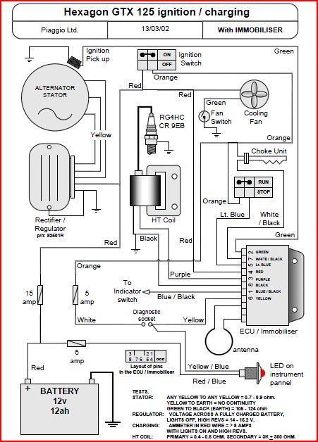 Elektrisch_schema_piaggio_Hexagon_GTX _125.JPG