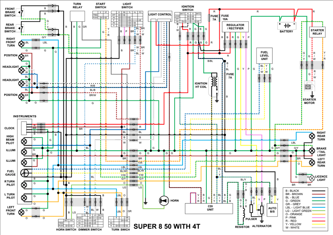 Kymco Super 8-50cc-4T Wiring Diagram.png