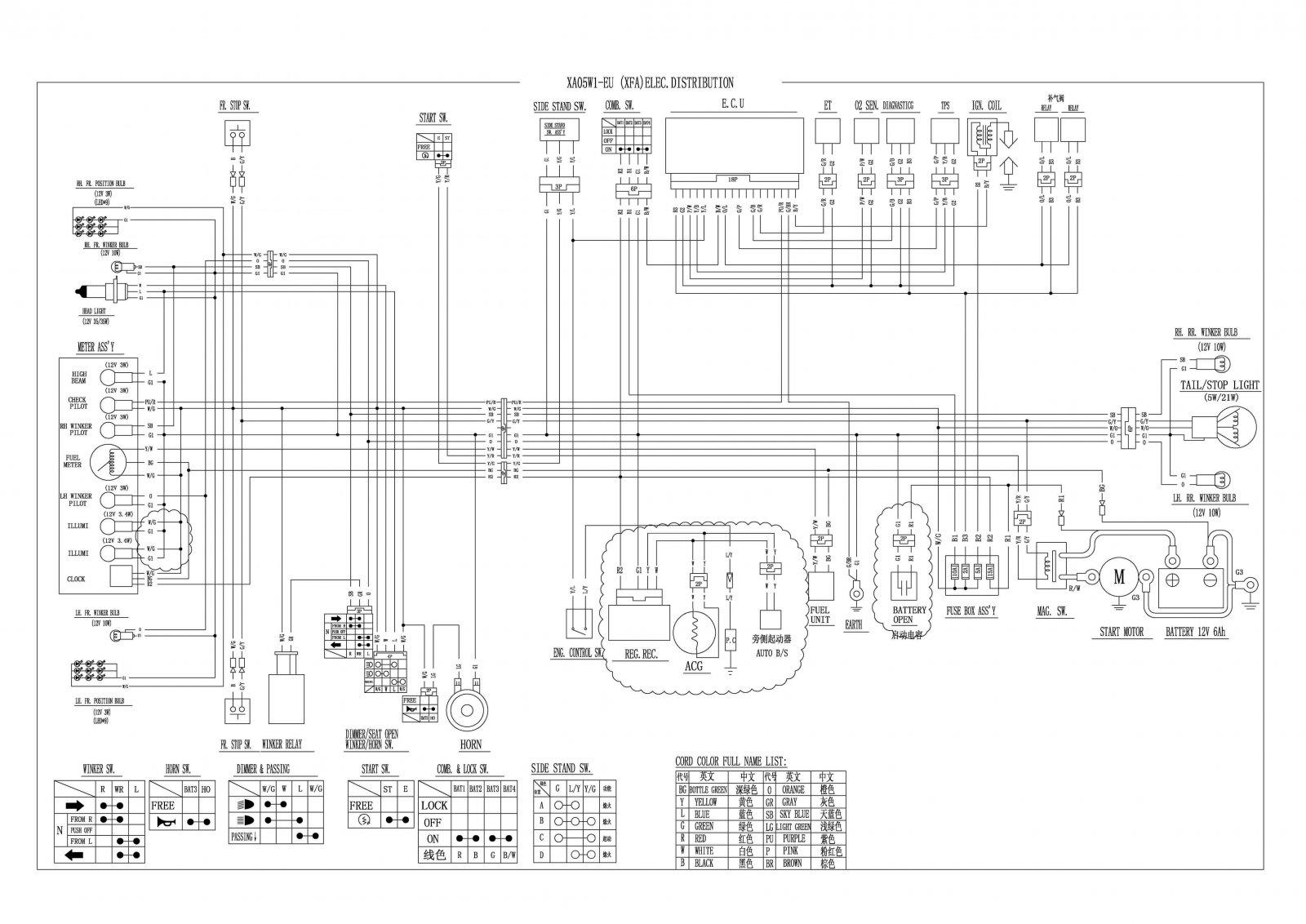 Sym Fiddle 3 euro 3-XA05W1-Wiring Diagram.jpg