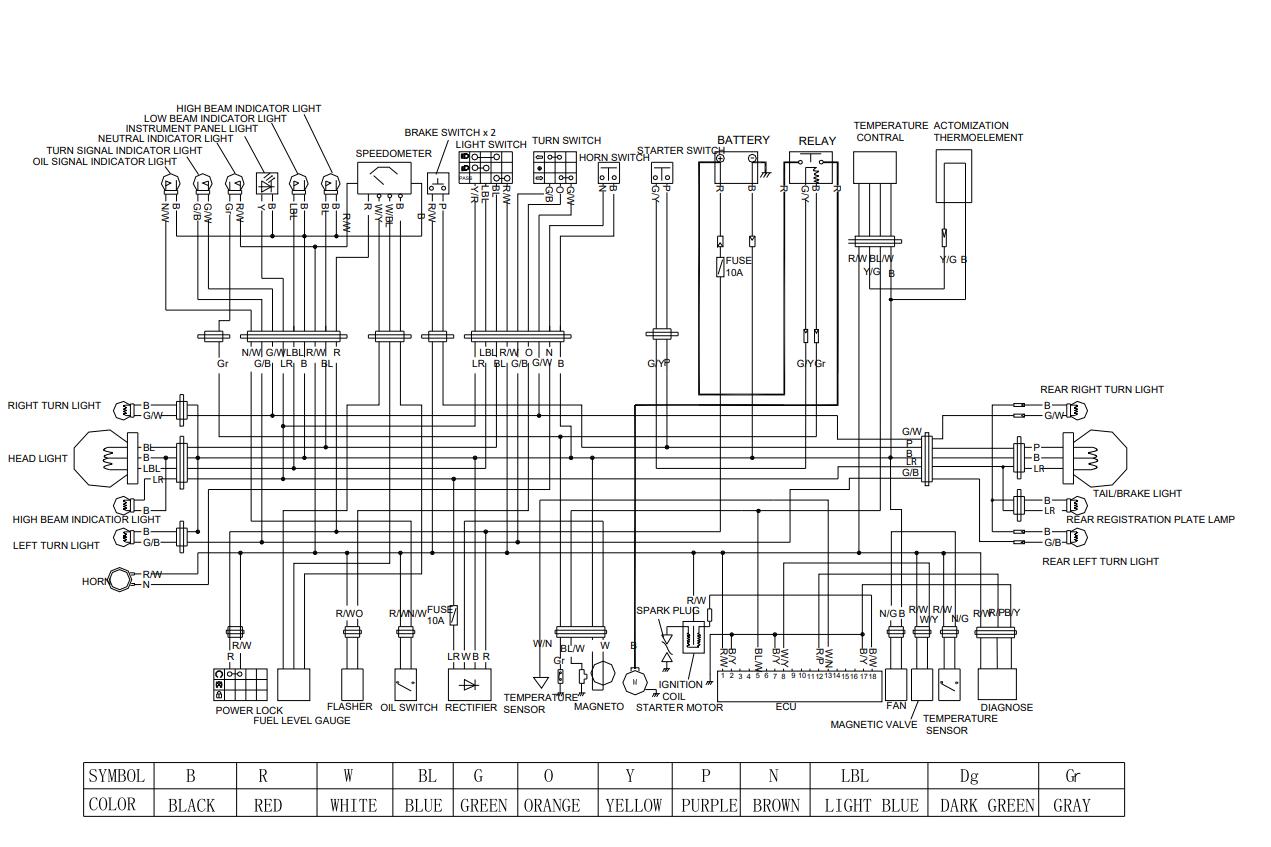 Wire Diagram KSR TR 50cc-2T.PNG